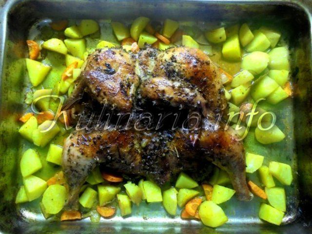 курица в духовке с корочкой